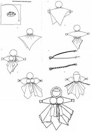 Схема изготовления куклы: